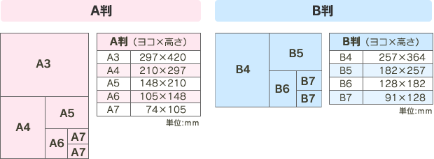 A判 B判